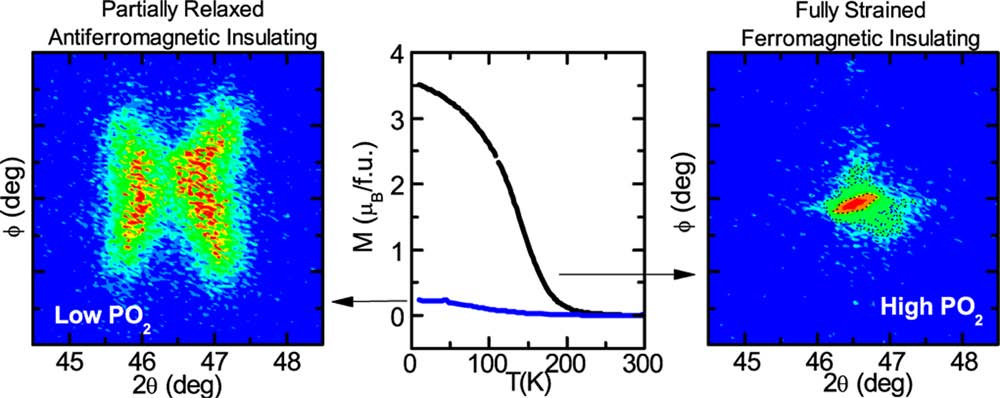 New Paper in Crystal Growth & Design