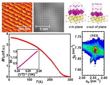 Nonstoichiometry Driven Ferromagnetism in Double Perovskite La2Ni1–xMn1+xO6 Insulating Thin Films